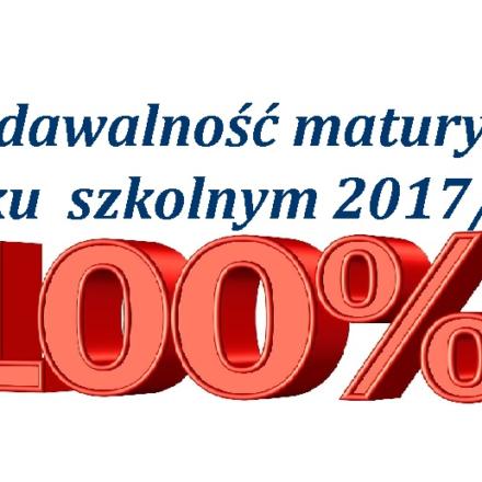 100% zdawalności matury
